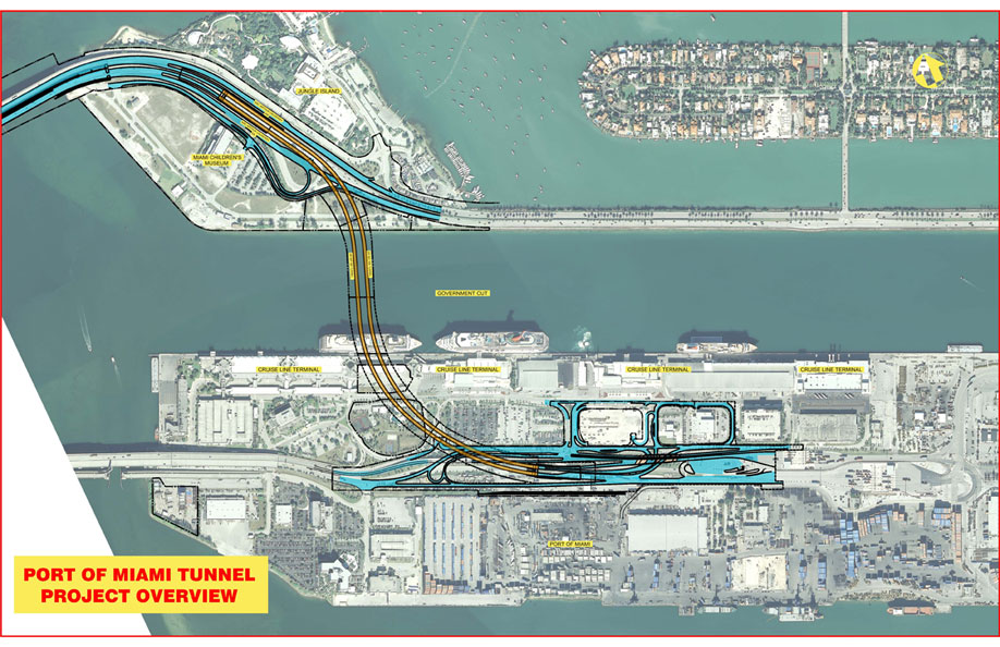 Port Tunnel - Tunnel Route